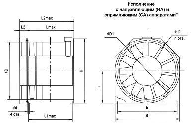 Осевые вентиляторы дымоудаления: характеристики, функции, сфера применения