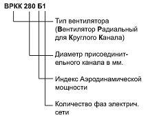 Расшифровка модели квадратного вентилятора для круглых каналов ВРКК