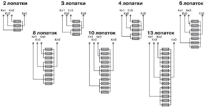 Электрические схемы электронагревателей.
