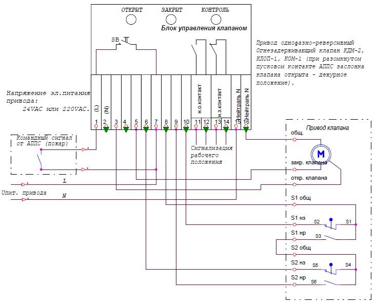 Схема приводов белимо