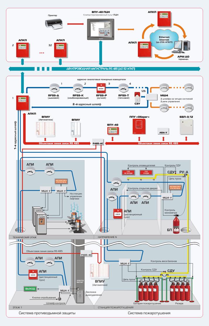 Инструкция к прибору аспт 01 33 1311 бирюза